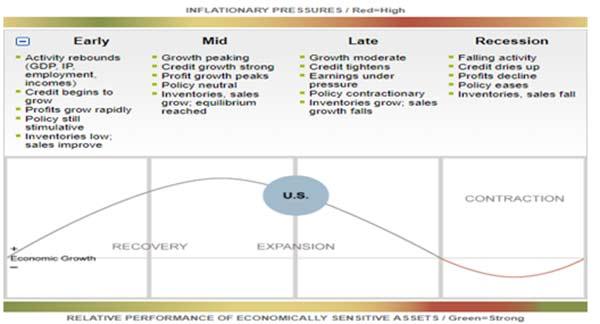 fig1-ciclo-economico